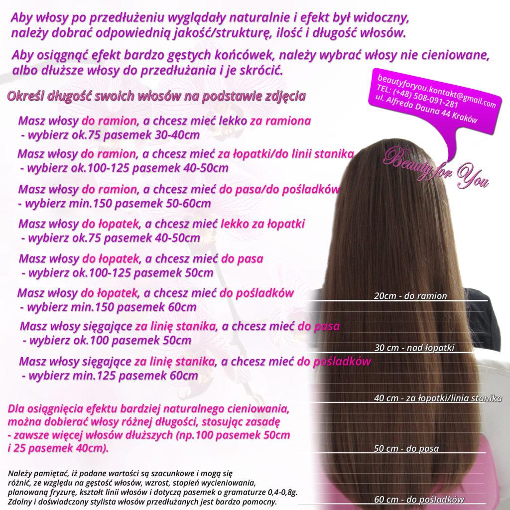 Określanie długości włosów